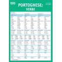 PORTOGHESE: VERBI