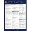 INGLESE: GRAMMATICA