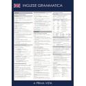 INGLESE: GRAMMATICA