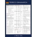 TEDESCO: GRAMMATICA