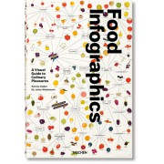 FOOD INFOGRAPHICS. A VISUAL GUIDE TO CULINARY PLEASURES