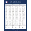 FRANCESE: VERBI