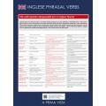 INGLESE: PHRASAL VERBS